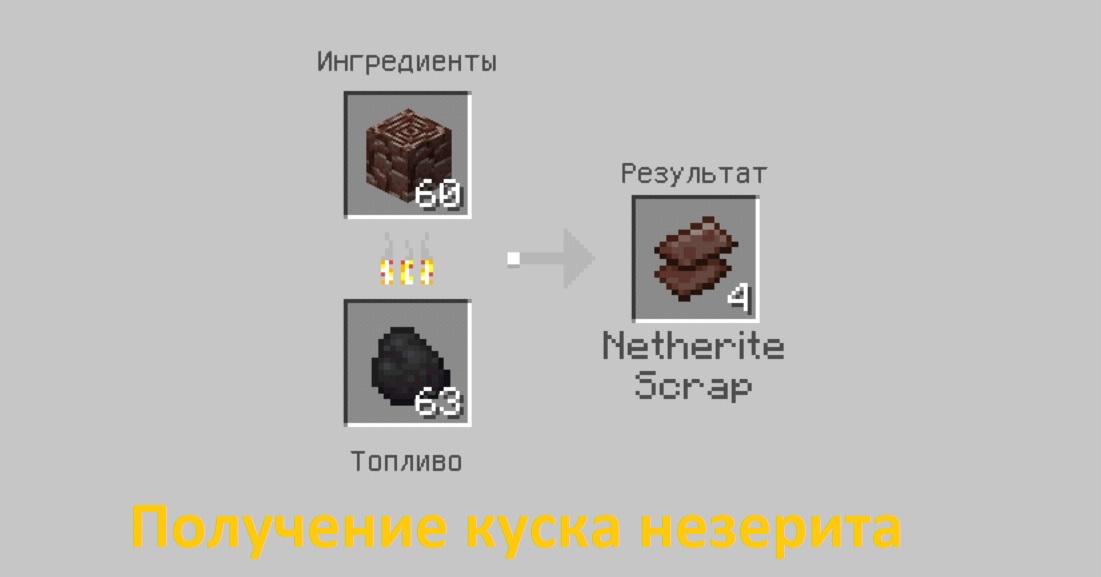 Получение Незерита для Майнкрафт 1.16